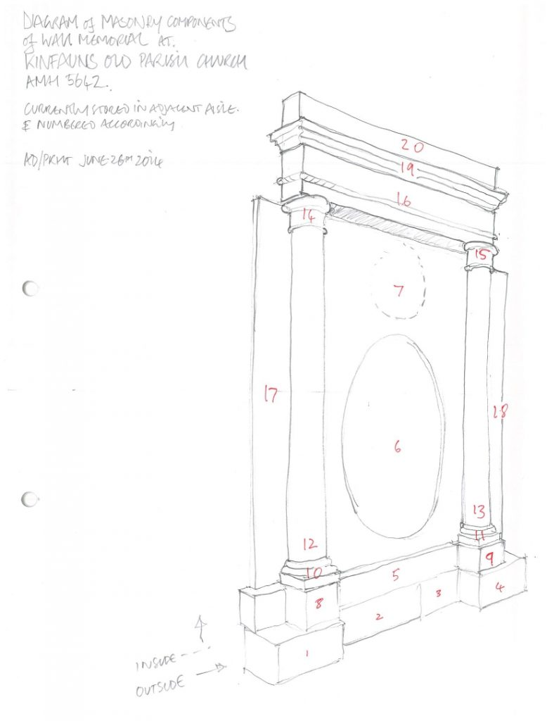 drawing showing a stone memorial with measurements noted on