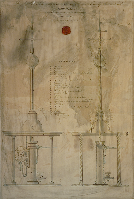 An antique chart featuring detailed drawings of a time ball